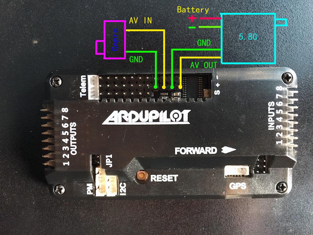 上图高亮显示的参数就是多出来的OSD设置参数,1 表示 在OSD 中显示这个项目,如果你不想在OSD中显示这个选项,把它设置为零即可。参数说明: OSD_ALTITUDE(高度) OSD_BATT_CON(消耗的电流) OSD_BATT_CUR(当前电流) OSD_BATT_PER(电量百分比) OSD_BATT_VOL(当前电压) OSD_GPS_COORD(GPS坐标) OSD_GPS_SATS(GPS星数) OSD_HEAD(朝向度数) OSD_HEAD_ROSE(朝向动画) OSD_HOME(家的